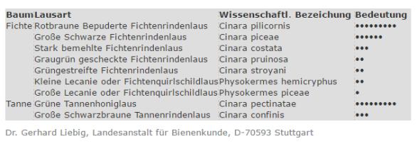 snip_fichtenlaeuse